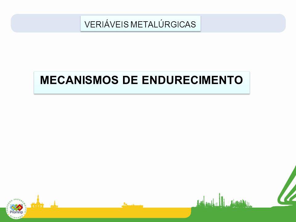MECANISMOS DE ENDURECIMENTO VERIÁVEIS METALÚRGICAS