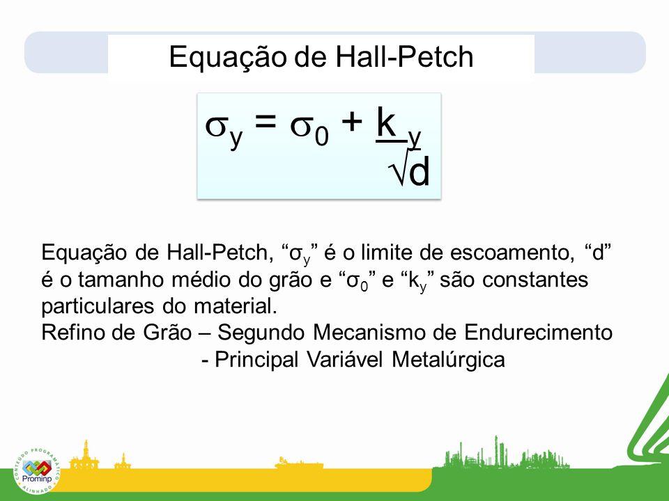 Equação de Hall-Petch Equação de Hall-Petch, σ y é o limite de escoamento, d é o tamanho médio do grão e σ 0 e k y são constantes particulares do material.