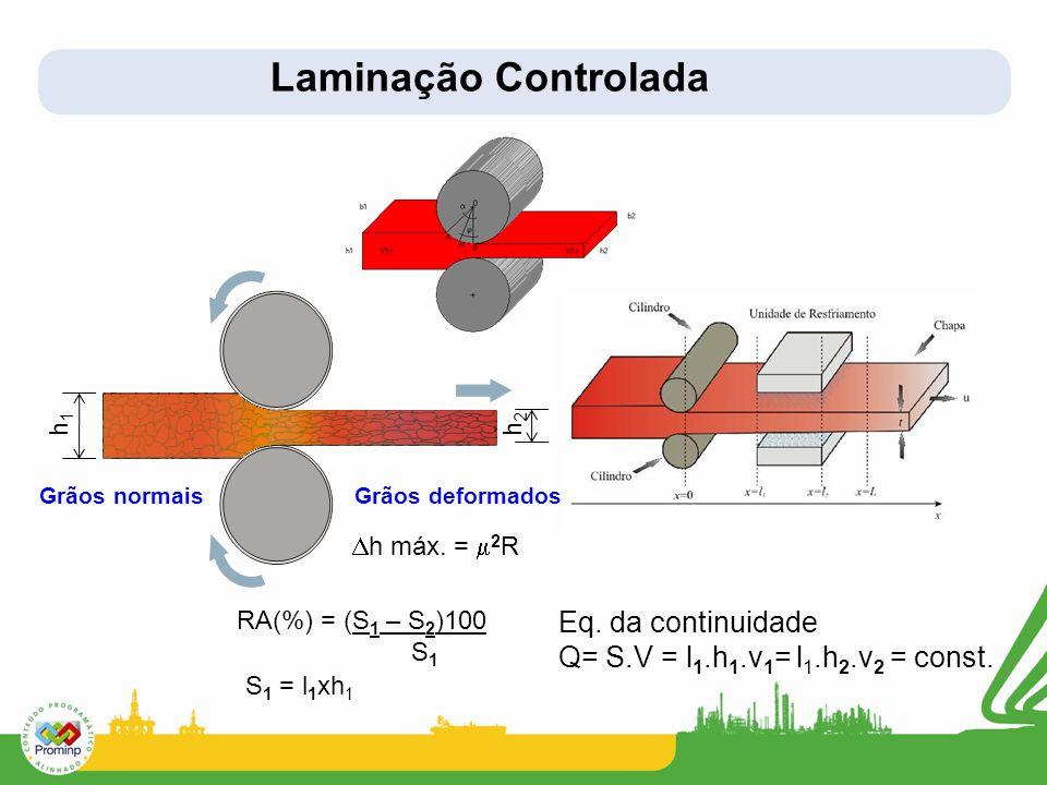 Grãos normaisGrãos deformados Laminação Controlada RA(%) = (S 1 – S 2 )100 S 1 S 1 = l 1 xh 1 h máx.