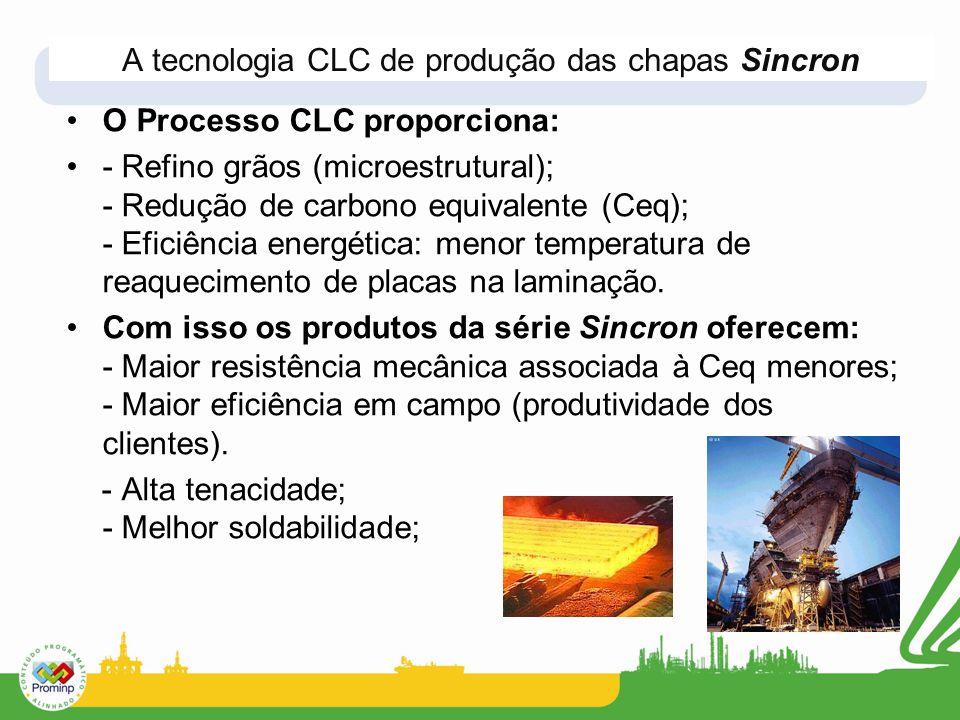 O Processo CLC proporciona: - Refino grãos (microestrutural); - Redução de carbono equivalente (Ceq); - Eficiência energética: menor temperatura de reaquecimento de placas na laminação.