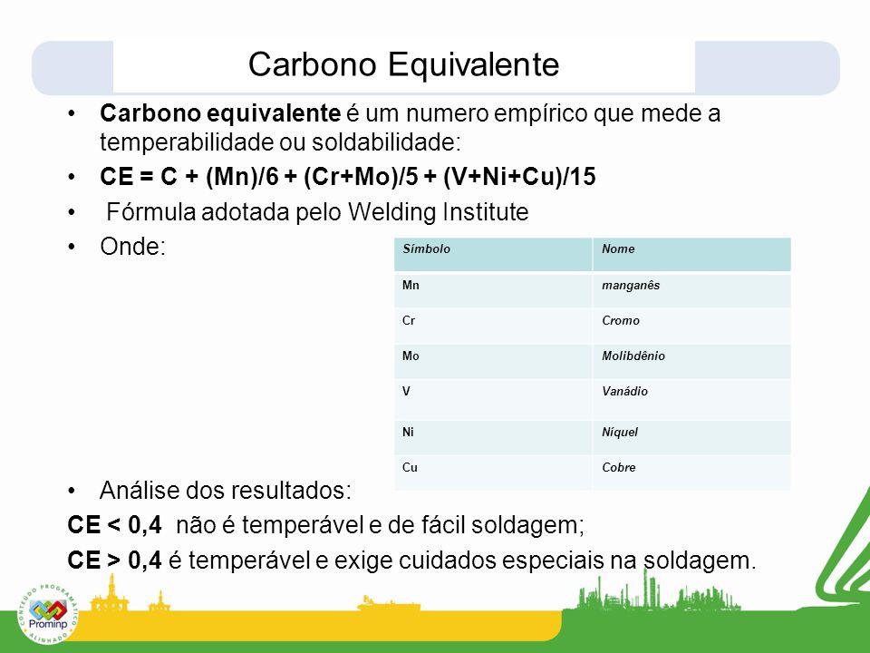 Carbono Equivalente Carbono equivalente é um numero empírico que mede a temperabilidade ou soldabilidade: CE = C + (Mn)/6 + (Cr+Mo)/5 + (V+Ni+Cu)/15 Fórmula adotada pelo Welding Institute Onde: Análise dos resultados: CE < 0,4 não é temperável e de fácil soldagem; CE > 0,4 é temperável e exige cuidados especiais na soldagem.