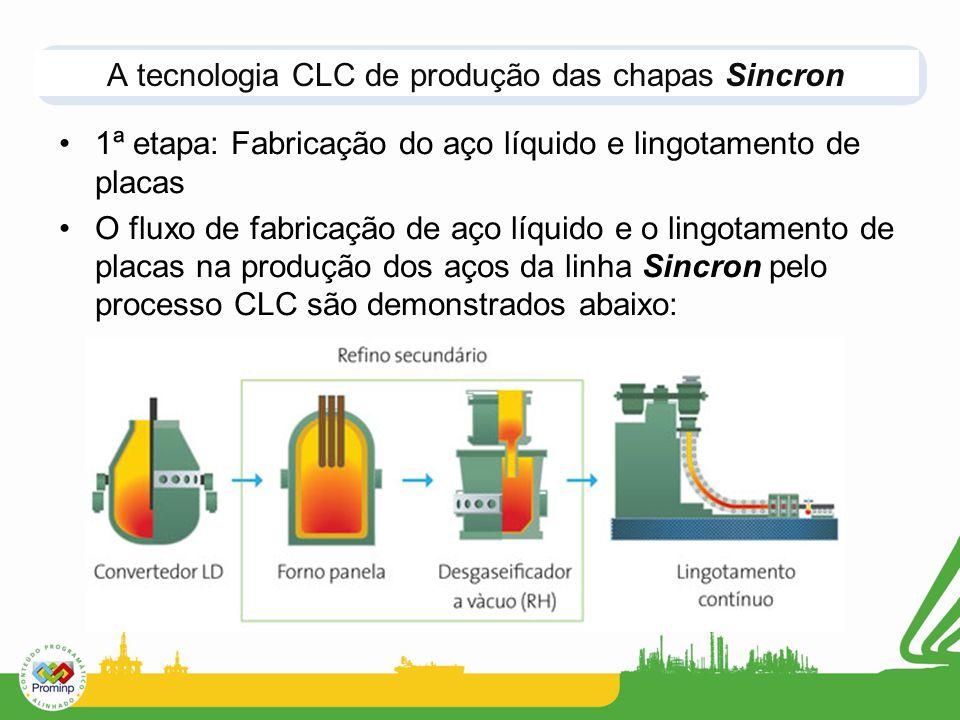 1ª etapa: Fabricação do aço líquido e lingotamento de placas O fluxo de fabricação de aço líquido e o lingotamento de placas na produção dos aços da linha Sincron pelo processo CLC são demonstrados abaixo: A tecnologia CLC de produção das chapas Sincron