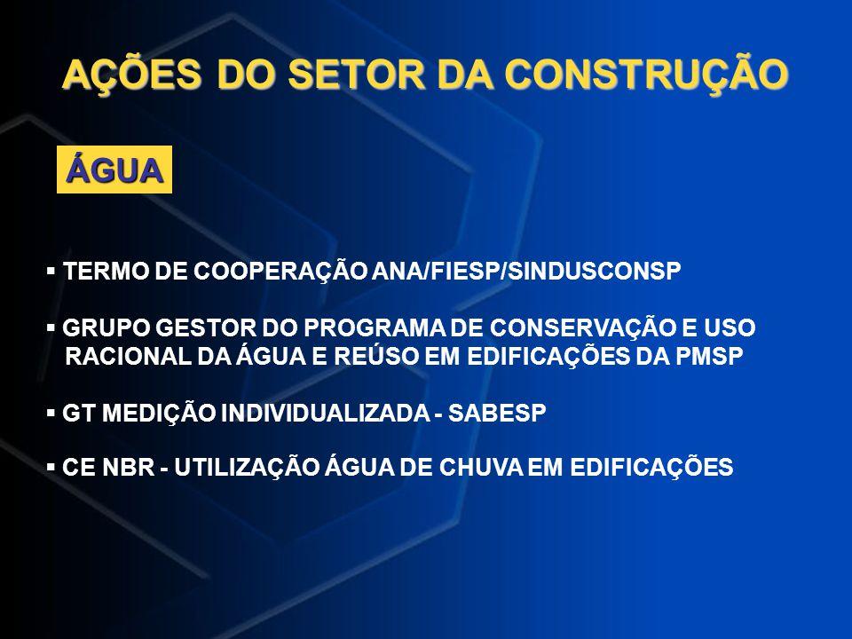 AÇÕES DO SETOR DA CONSTRUÇÃO TERMO DE COOPERAÇÃO ANA/FIESP/SINDUSCONSP GRUPO GESTOR DO PROGRAMA DE CONSERVAÇÃO E USO RACIONAL DA ÁGUA E REÚSO EM EDIFI