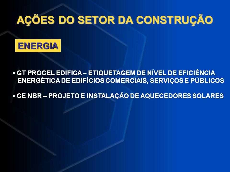 AÇÕES DO SETOR DA CONSTRUÇÃO GT PROCEL EDIFICA – ETIQUETAGEM DE NÍVEL DE EFICIÊNCIA ENERGÉTICA DE EDIFÍCIOS COMERCIAIS, SERVIÇOS E PÚBLICOS CE NBR – P
