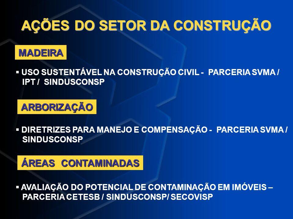 AÇÕES DO SETOR DA CONSTRUÇÃO USO SUSTENTÁVEL NA CONSTRUÇÃO CIVIL - PARCERIA SVMA / IPT / SINDUSCONSP MADEIRA AVALIAÇÃO DO POTENCIAL DE CONTAMINAÇÃO EM
