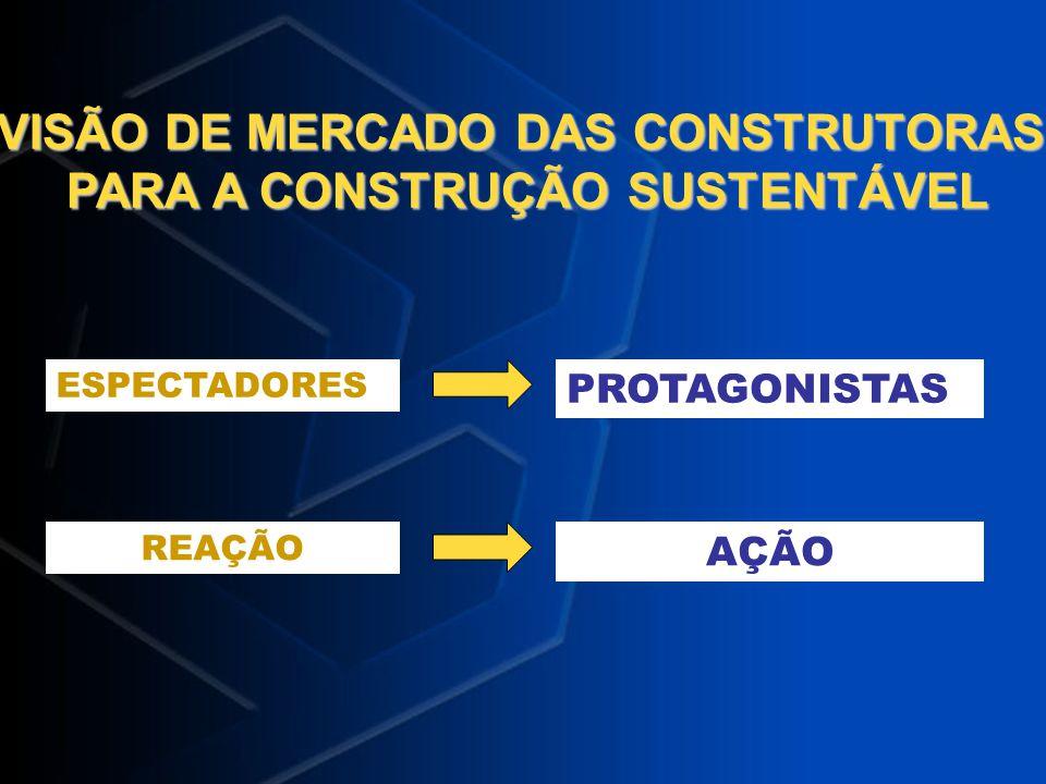 VISÃO DE MERCADO DAS CONSTRUTORAS PARA A CONSTRUÇÃO SUSTENTÁVEL PARA A CONSTRUÇÃO SUSTENTÁVEL GRANDE CONSUMO DE RECURSOS NATURAIS E CONSEQUENTE IMPACTO AMBIENTAL NA PRODUÇÃO E USO DO AMBIENTE CONSTRUIDO NECESSIDADES URGENTES – MUDANÇAS CLIMÁTICAS CONSCIÊNCIA DA SOCIEDADE E CRESCENTE DEMANDA POR AÇÕES E PRODUTOS SUSTENTÁVEIS ENVOLVIEMNTO E RESPONSABILIDADE SÓCIO AMBIENTAL DAS CONSTRUTORAS