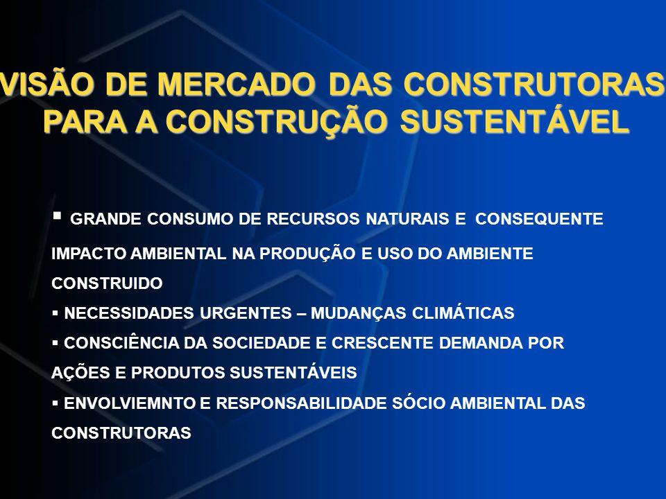 VISÃO DE MERCADO DAS CONSTRUTORAS PARA A CONSTRUÇÃO SUSTENTÁVEL PARA A CONSTRUÇÃO SUSTENTÁVEL GRANDE CONSUMO DE RECURSOS NATURAIS E CONSEQUENTE IMPACT