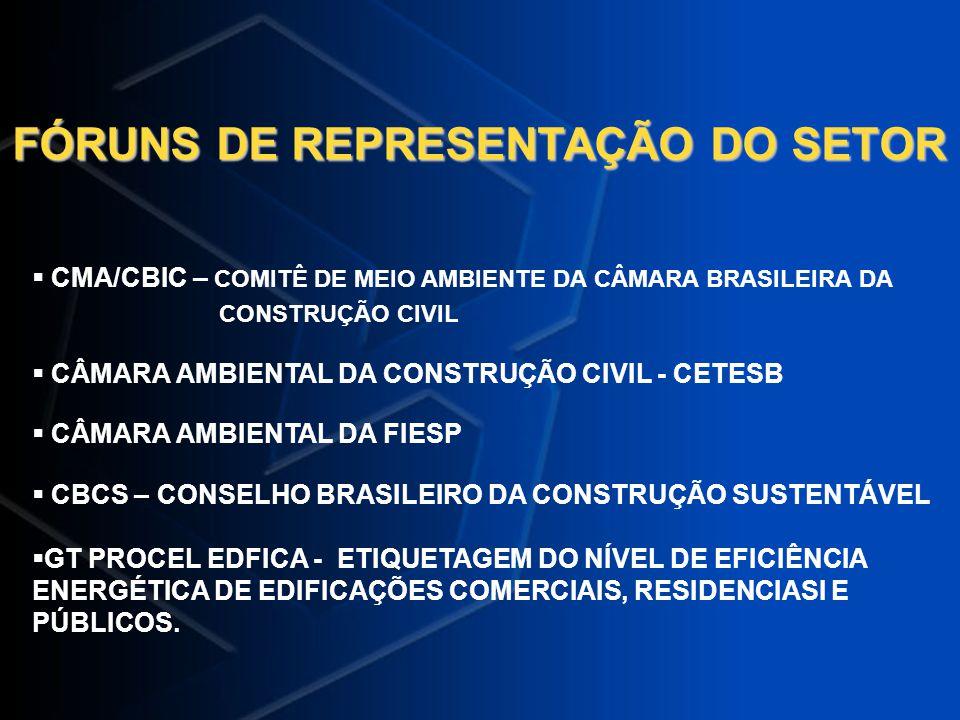 FÓRUNS DE REPRESENTAÇÃO DO SETOR CMA/CBIC – COMITÊ DE MEIO AMBIENTE DA CÂMARA BRASILEIRA DA CONSTRUÇÃO CIVIL CÂMARA AMBIENTAL DA CONSTRUÇÃO CIVIL - CE