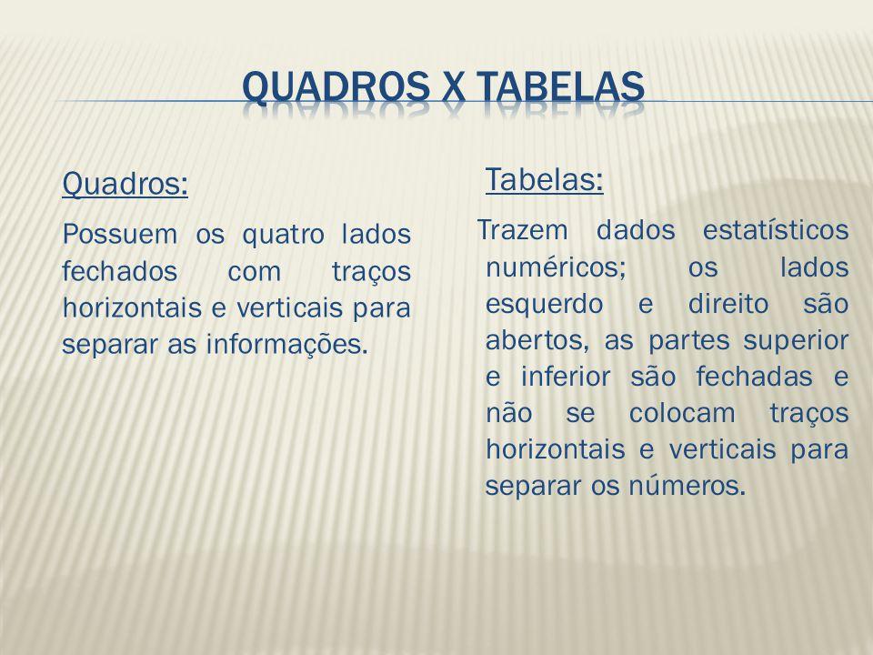 Quadros: Possuem os quatro lados fechados com traços horizontais e verticais para separar as informações. Tabelas: Trazem dados estatísticos numéricos
