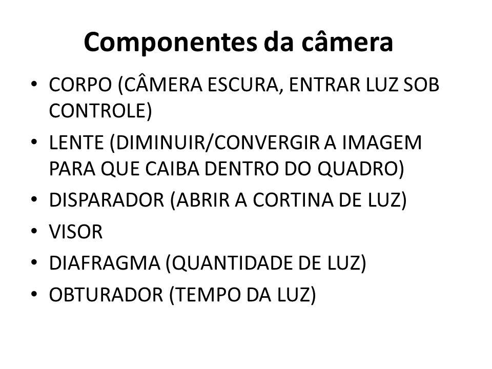Componentes da câmera CORPO (CÂMERA ESCURA, ENTRAR LUZ SOB CONTROLE) LENTE (DIMINUIR/CONVERGIR A IMAGEM PARA QUE CAIBA DENTRO DO QUADRO) DISPARADOR (A