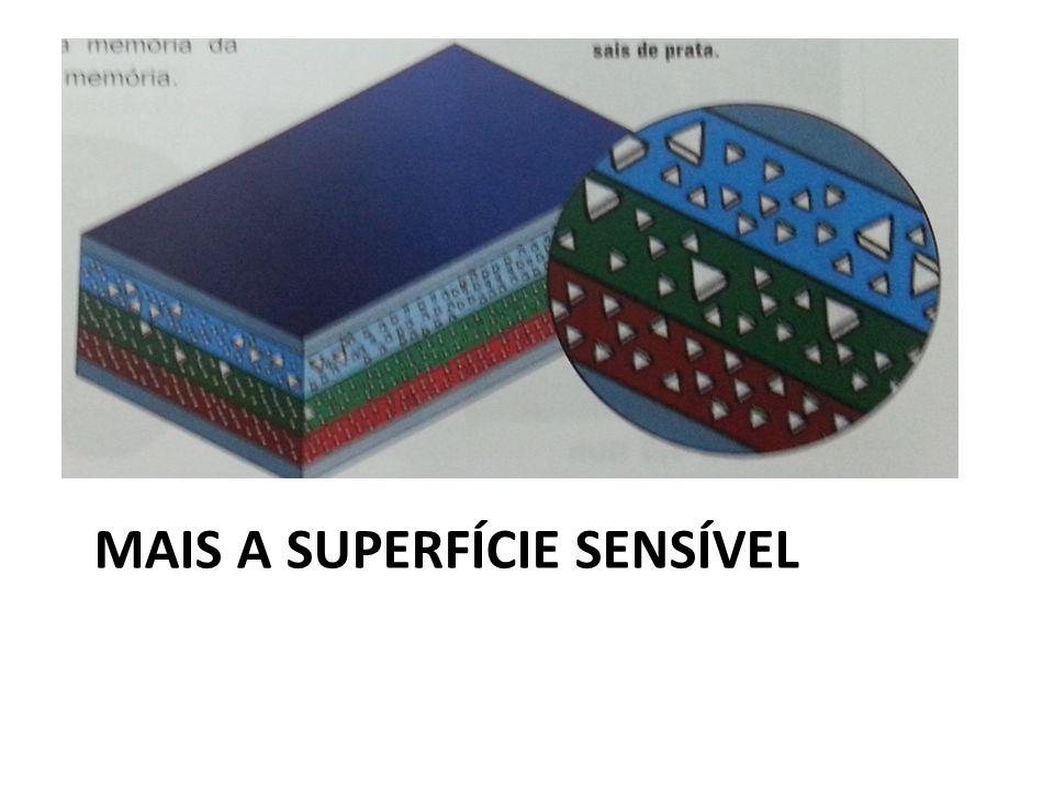 MAIS A SUPERFÍCIE SENSÍVEL