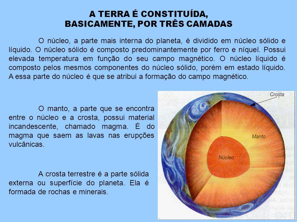 O núcleo, a parte mais interna do planeta, é dividido em núcleo sólido e líquido. O núcleo sólido é composto predominantemente por ferro e níquel. Pos