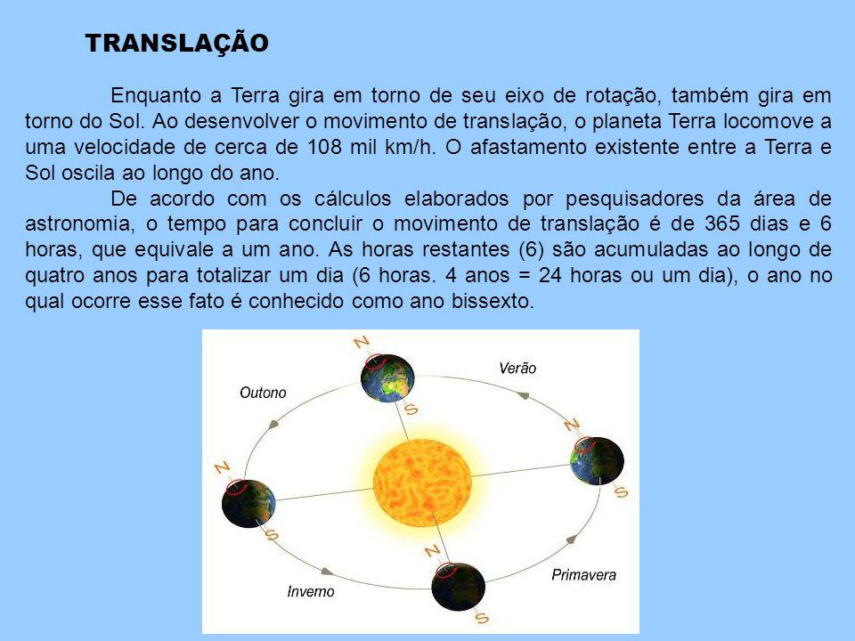 Enquanto a Terra gira em torno de seu eixo de rotação, também gira em torno do Sol. Ao desenvolver o movimento de translação, o planeta Terra locomove
