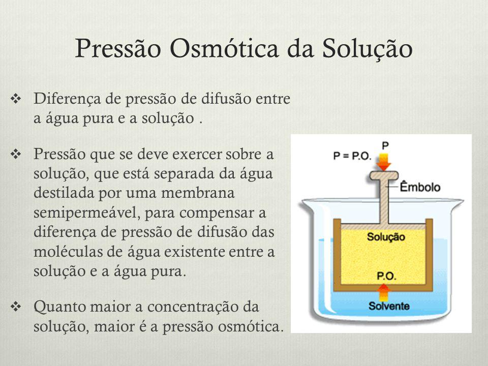 Pressão Osmótica da Solução Diferença de pressão de difusão entre a água pura e a solução. Pressão que se deve exercer sobre a solução, que está separ