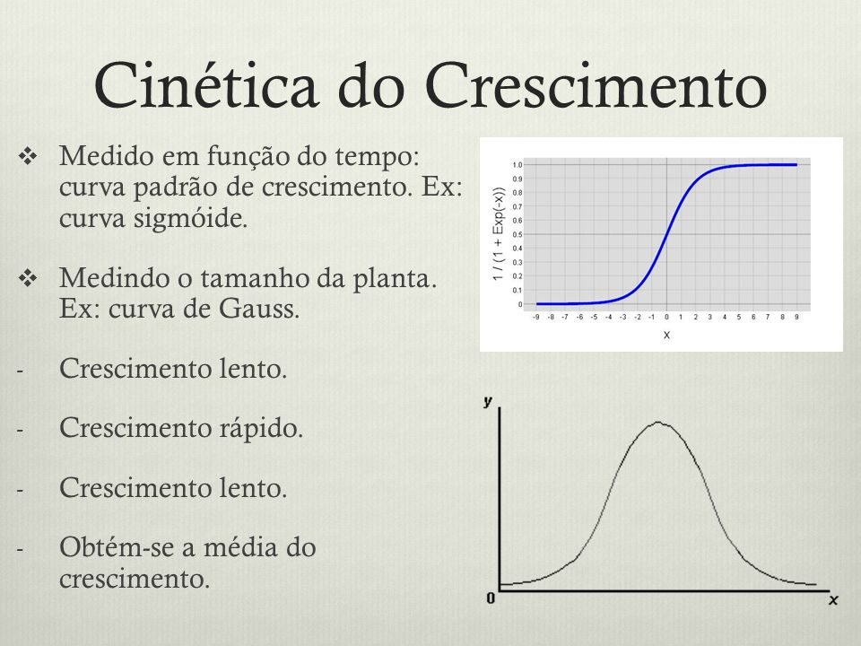 Cinética do Crescimento Medido em função do tempo: curva padrão de crescimento. Ex: curva sigmóide. Medindo o tamanho da planta. Ex: curva de Gauss. -