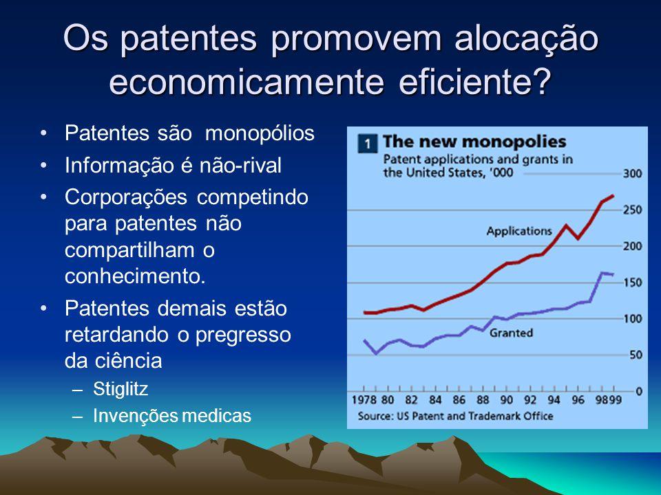 Os patentes promovem alocação economicamente eficiente? Patentes são monopólios Informação é não-rival Corporações competindo para patentes não compar
