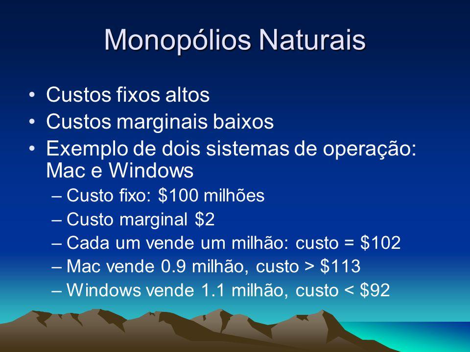 Monopólios Naturais Custos fixos altos Custos marginais baixos Exemplo de dois sistemas de operação: Mac e Windows –Custo fixo: $100 milhões –Custo ma