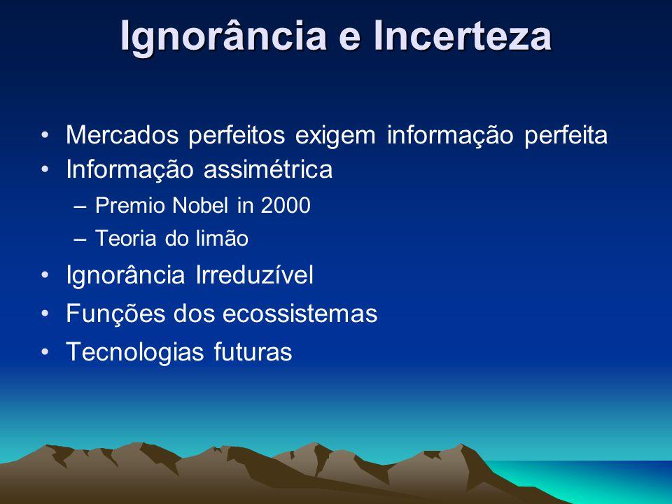 Ignorância e Incerteza Mercados perfeitos exigem informação perfeita Informação assimétrica –Premio Nobel in 2000 –Teoria do limão Ignorância Irreduzí