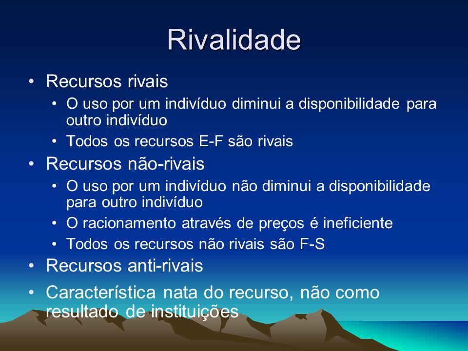 Rivalidade Recursos rivais O uso por um indivíduo diminui a disponibilidade para outro indivíduo Todos os recursos E-F são rivais Recursos não-rivais