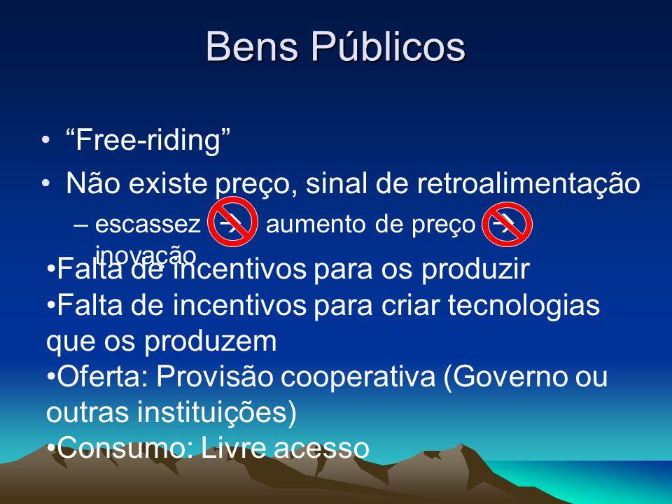 Bens Públicos Free-riding Não existe preço, sinal de retroalimentação –escassez aumento de preço inovação Falta de incentivos para os produzir Falta d