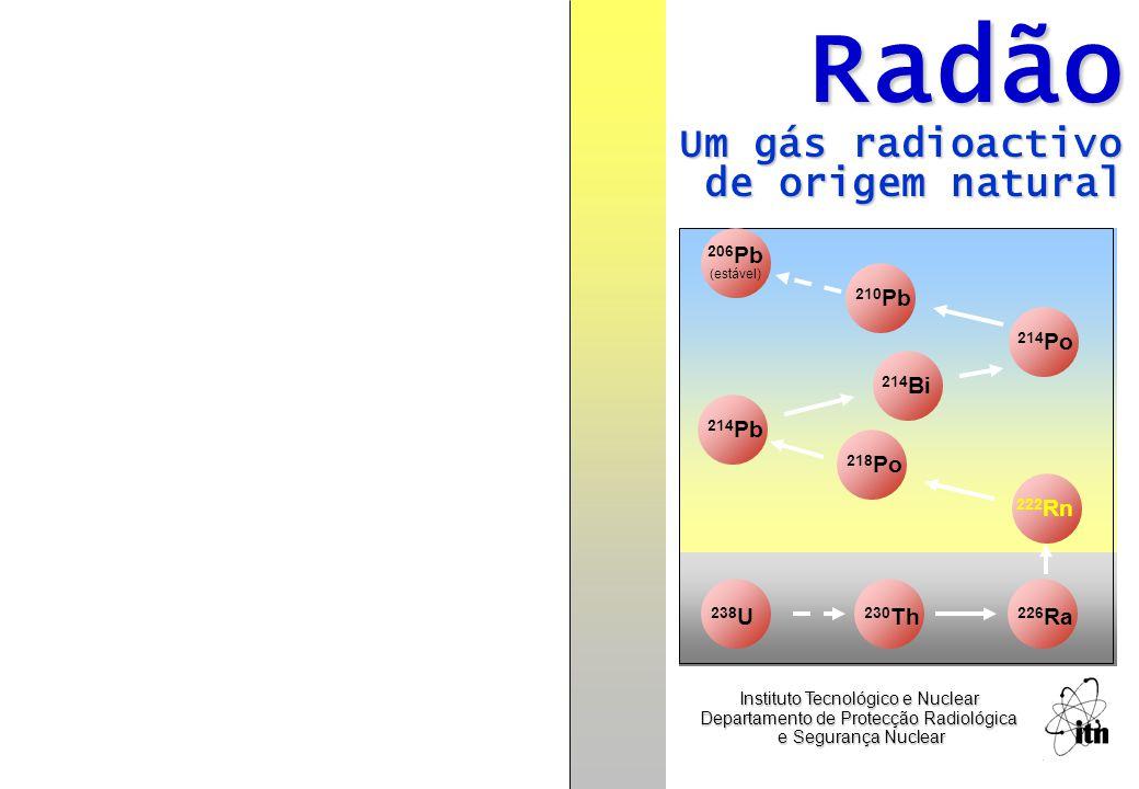 Radão Um gás radioactivo de origem natural Instituto Tecnológico e Nuclear Departamento de Protecção Radiológica e Segurança Nuclear e Segurança Nuclear 238 U 226 Ra 222 Rn 218 Po 214 Pb 206 Pb (estável) 214 Bi 230 Th 214 Po 210 Pb