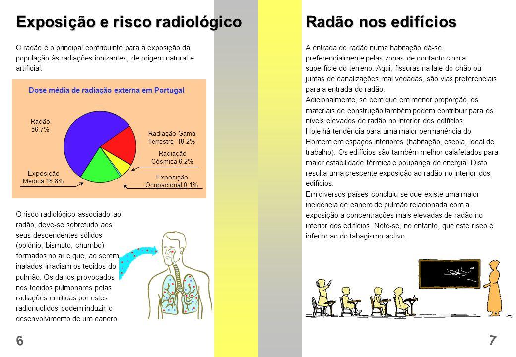 6 7 Exposição e risco radiológico Radão nos edifícios O radão é o principal contribuinte para a exposição da população às radiações ionizantes, de origem natural e artificial.