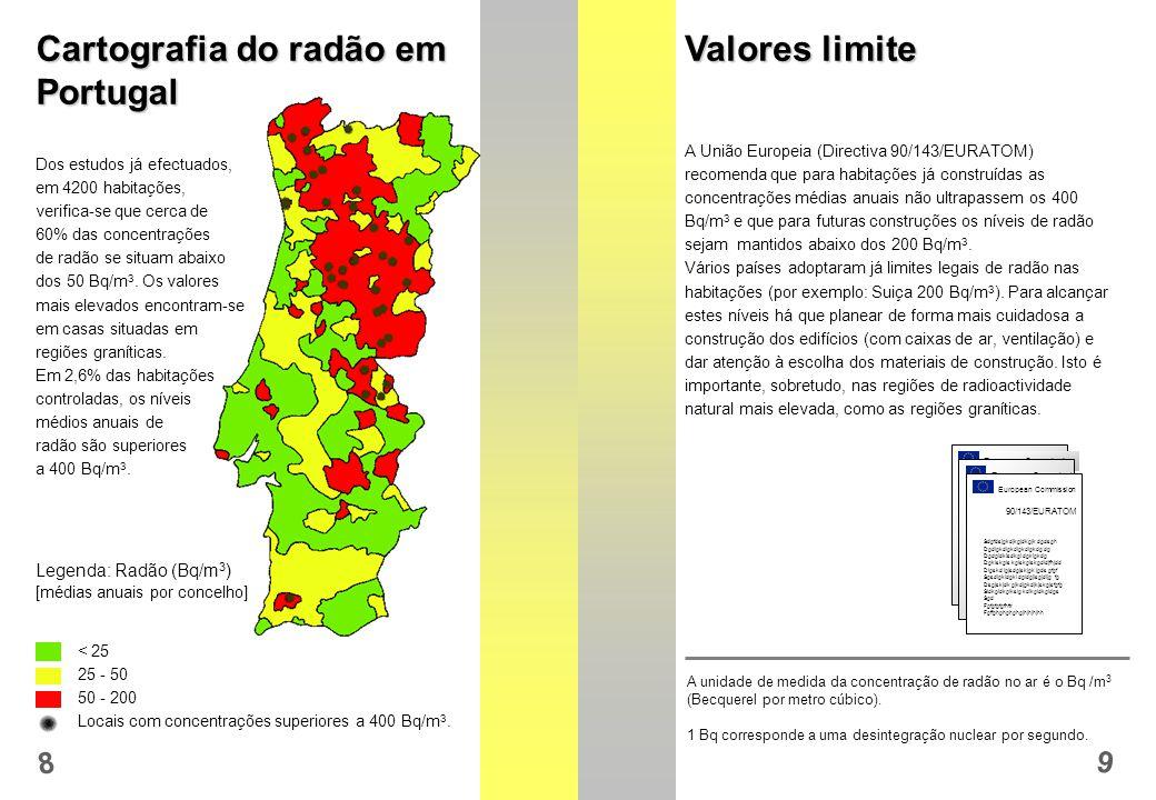 Cartografia do radão em Portugal Valores limite A unidade de medida da concentração de radão no ar é o Bq /m 3 (Becquerel por metro cúbico).