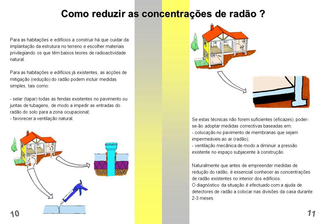 Como reduzir as concentrações de radão .