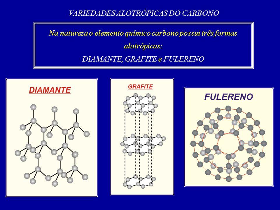 VARIEDADES ALOTRÓPICAS DO CARBONO Na natureza o elemento químico carbono possui três formas alotrópicas: DIAMANTE, GRAFITE e FULERENO