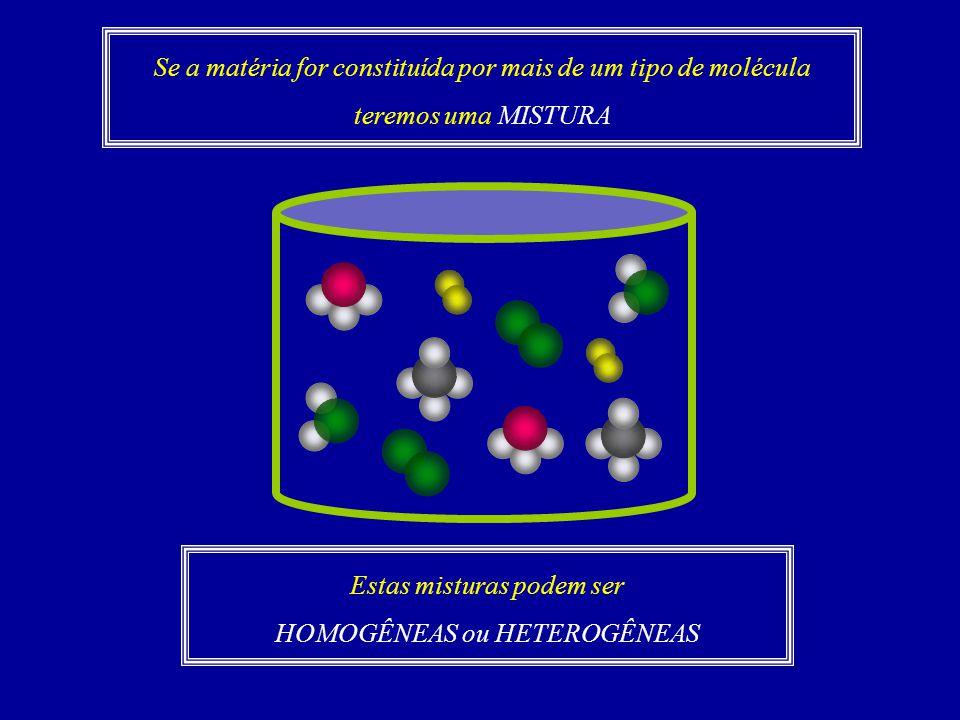 Se a matéria for constituída por mais de um tipo de molécula teremos uma MISTURA Estas misturas podem ser HOMOGÊNEAS ou HETEROGÊNEAS