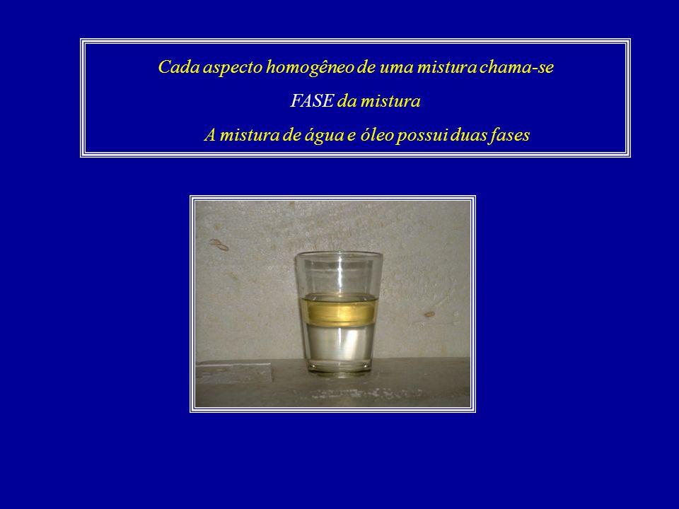 Cada aspecto homogêneo de uma mistura chama-se FASE da mistura A mistura de água e óleo possui duas fases
