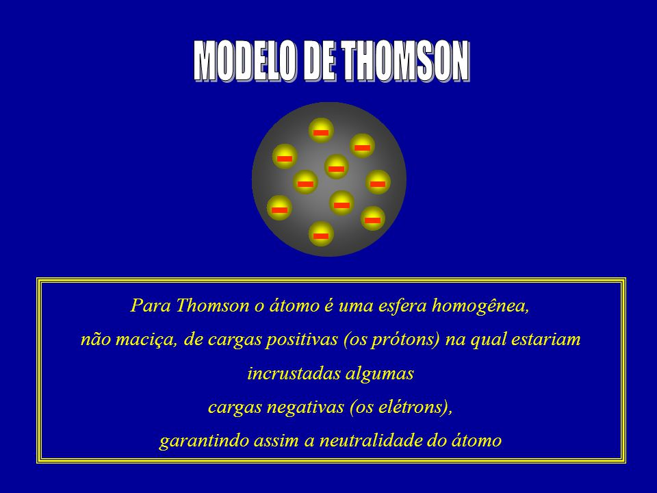 BLOCO DE CHUMBO COM MATERIAL RADIOATIVO PLACA DE CHUMBO COM UM ORIFÍCIO LÂMINA FINÍSSIMA DE OURO CHAPA FLUORESCENTE A maioria das partículas alfa atravessavam a lâmina de ouro sem sofrer desvio, isto indicava que a maior parte do átomo deveria ser de espaços vazios.