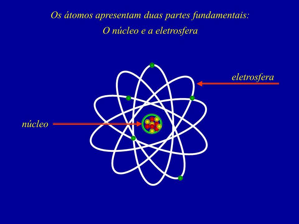 As partículas, fundamentais, que constituem os átomos são: PRÓTONS, NÊUTRONS e ELÉTRONS cujas características relativas são: PARTÍCULAS PRÓTONS NÊUTRONS ELÉTRONS MASSA RELATIVACARGA RELATIVA – 1 + 1 0 1 1 1/1836