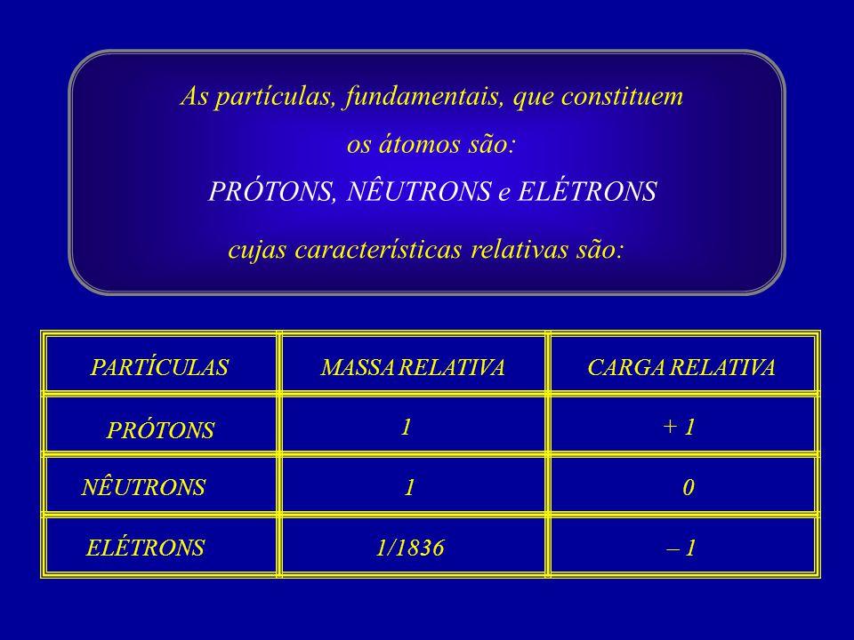 As partículas, fundamentais, que constituem os átomos são: PRÓTONS, NÊUTRONS e ELÉTRONS cujas características relativas são: PARTÍCULAS PRÓTONS NÊUTRO