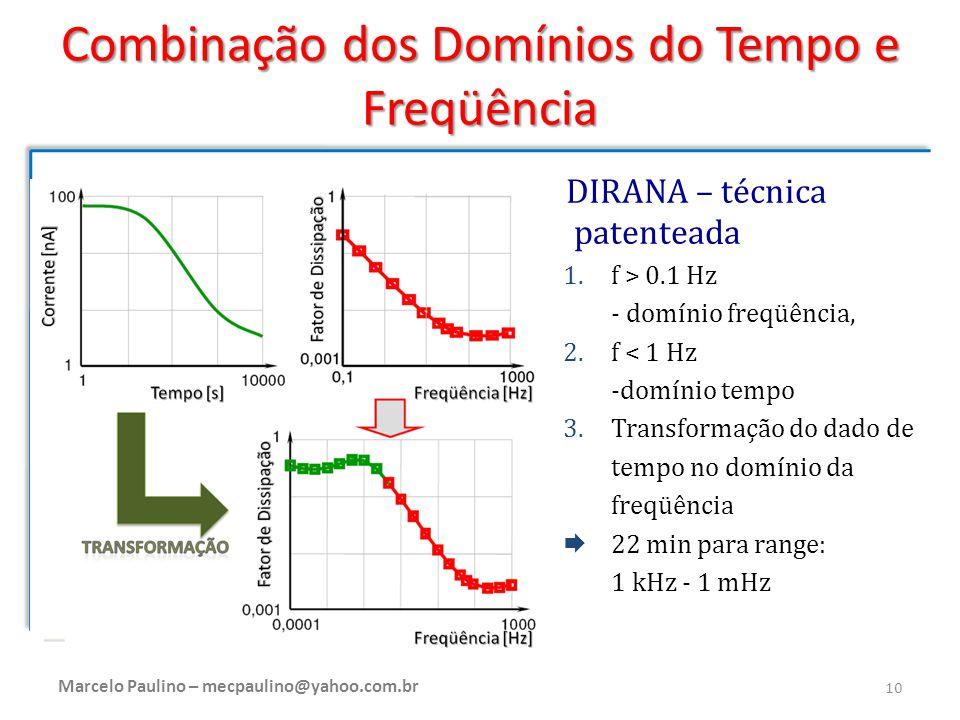 1.f > 0.1 Hz - domínio freqüência, 2.f < 1 Hz -domínio tempo 3.Transformação do dado de tempo no domínio da freqüência 22 min para range: 1 kHz - 1 mH