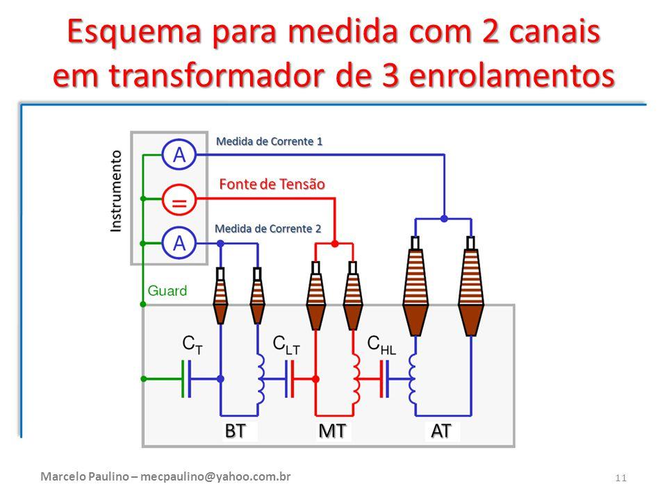 Esquema para medida com 2 canais em transformador de 3 enrolamentos Marcelo Paulino – mecpaulino@yahoo.com.br 11