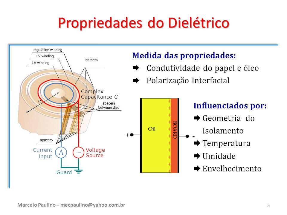 Propriedades do Dielétrico Medida das propriedades: Condutividade do papel e óleo Polarização Interfacial Influenciados por: Geometria do Isolamento T
