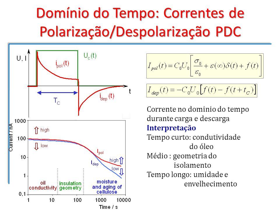 Domínio da Frequência: Frequency Domain Spectroscopy FDS Interpretação Rampa : conductividade do óleo Topo : Geometria do isolalmento Baixas frequencias : umidade e envelhecimento