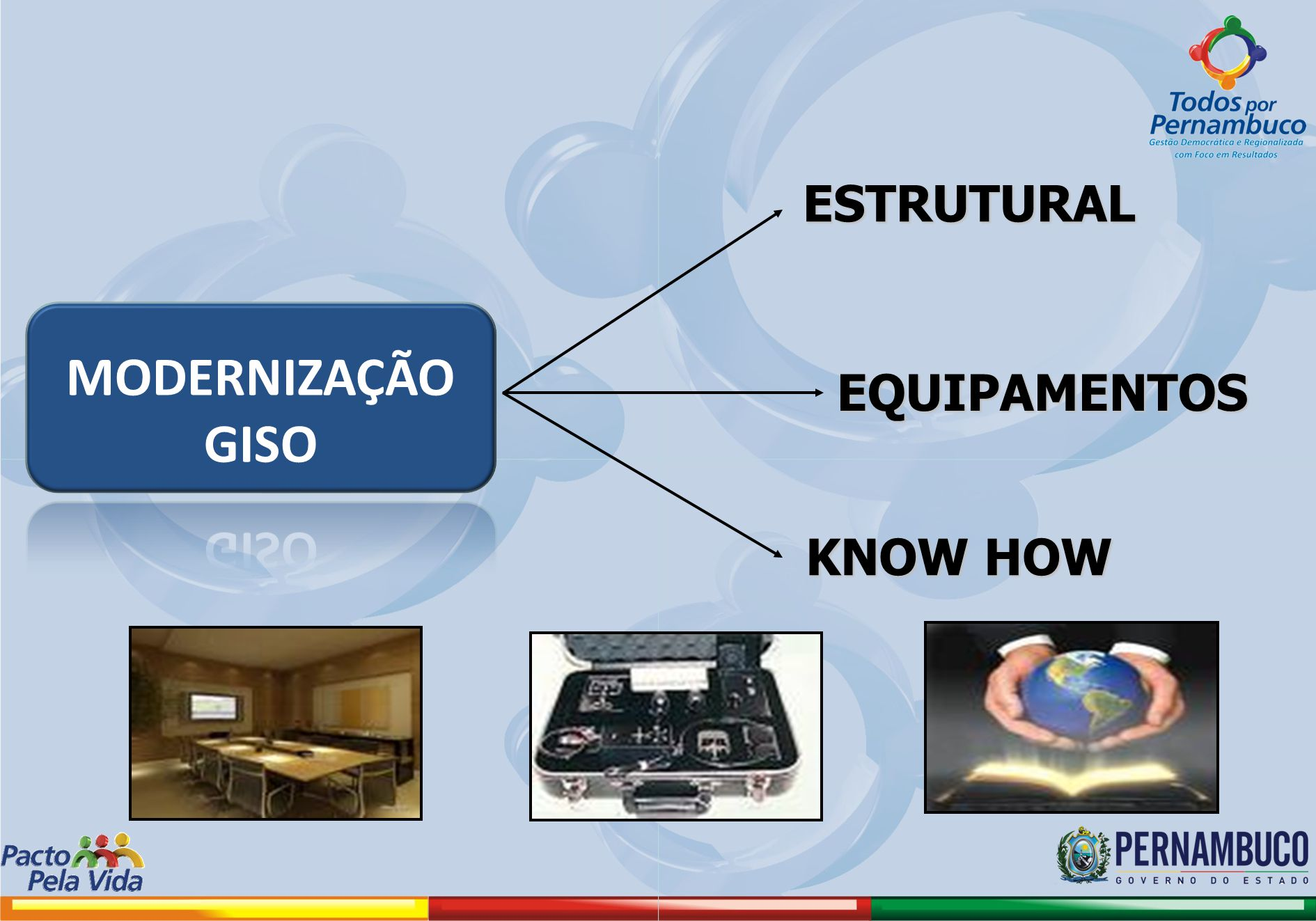 ESTRUTURAL EQUIPAMENTOS KNOW HOW