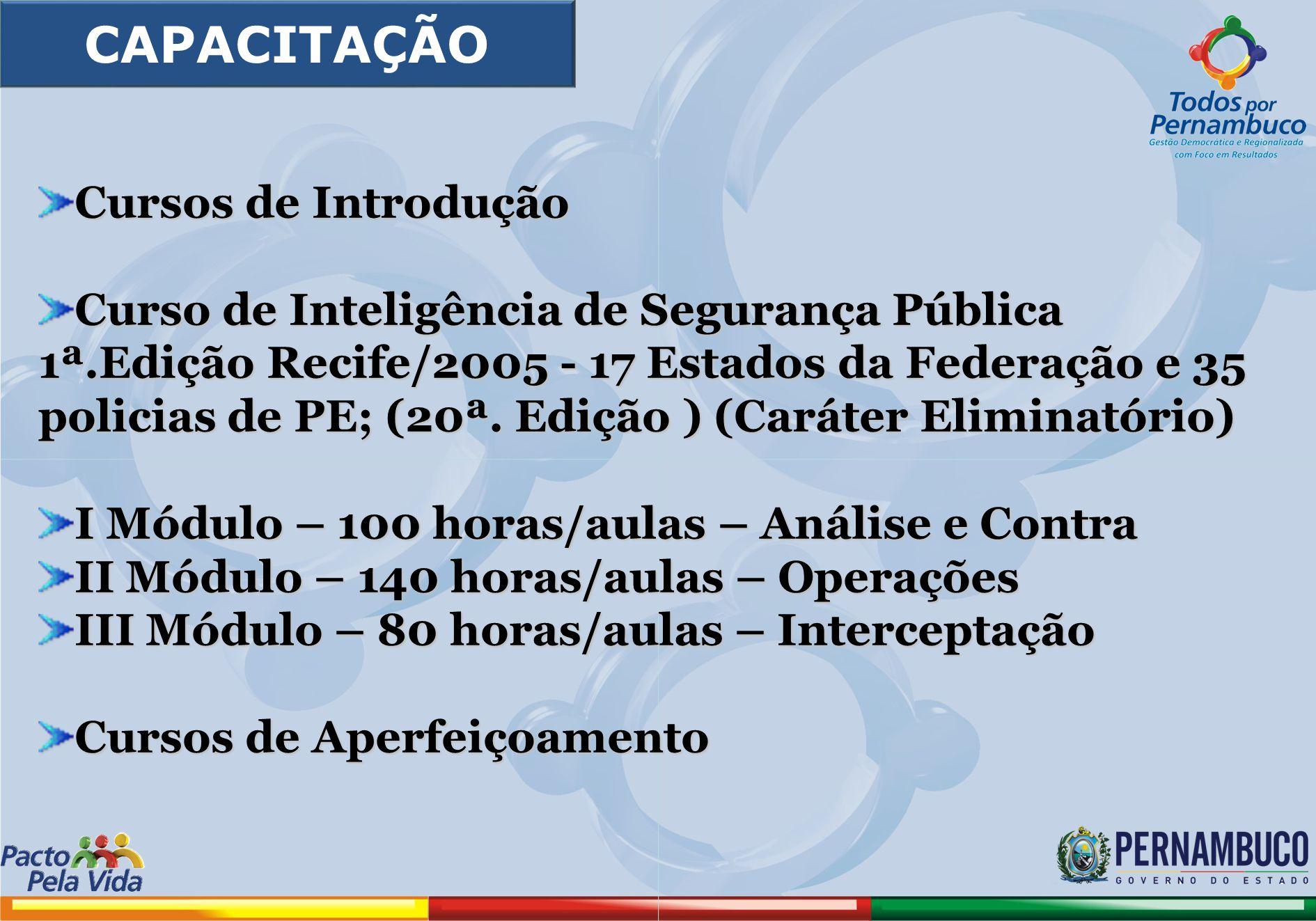 CAPACITAÇÃO Cursos de Introdução Curso de Inteligência de Segurança Pública 1ª.Edição Recife/2005 - 17 Estados da Federação e 35 policias de PE; (20ª.