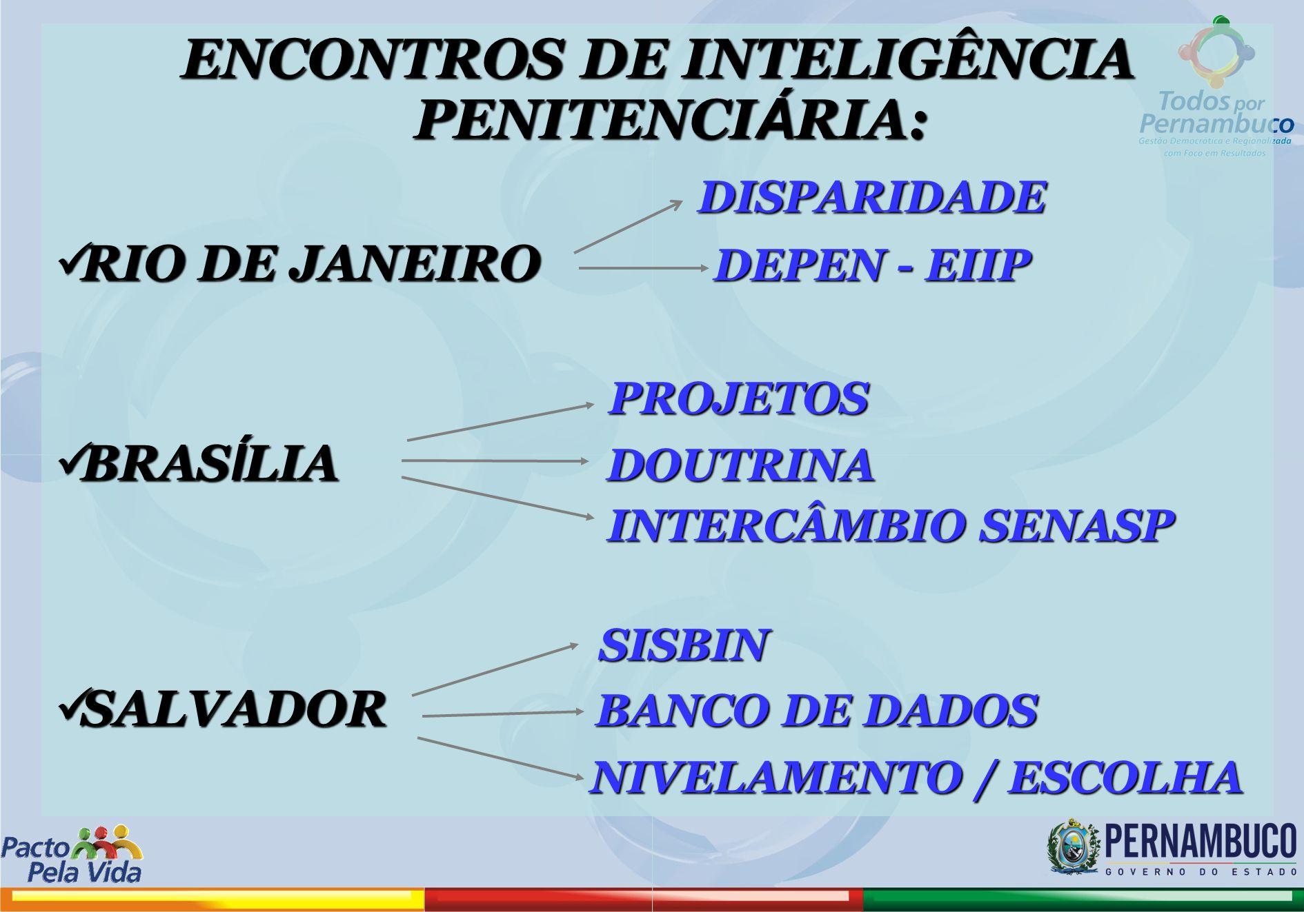 ENCONTROS DE INTELIGÊNCIA PENITENCI Á RIA: DISPARIDADE DISPARIDADE RIO DE JANEIRO DEPEN - EIIP RIO DE JANEIRO DEPEN - EIIP PROJETOS PROJETOS BRAS Í LI