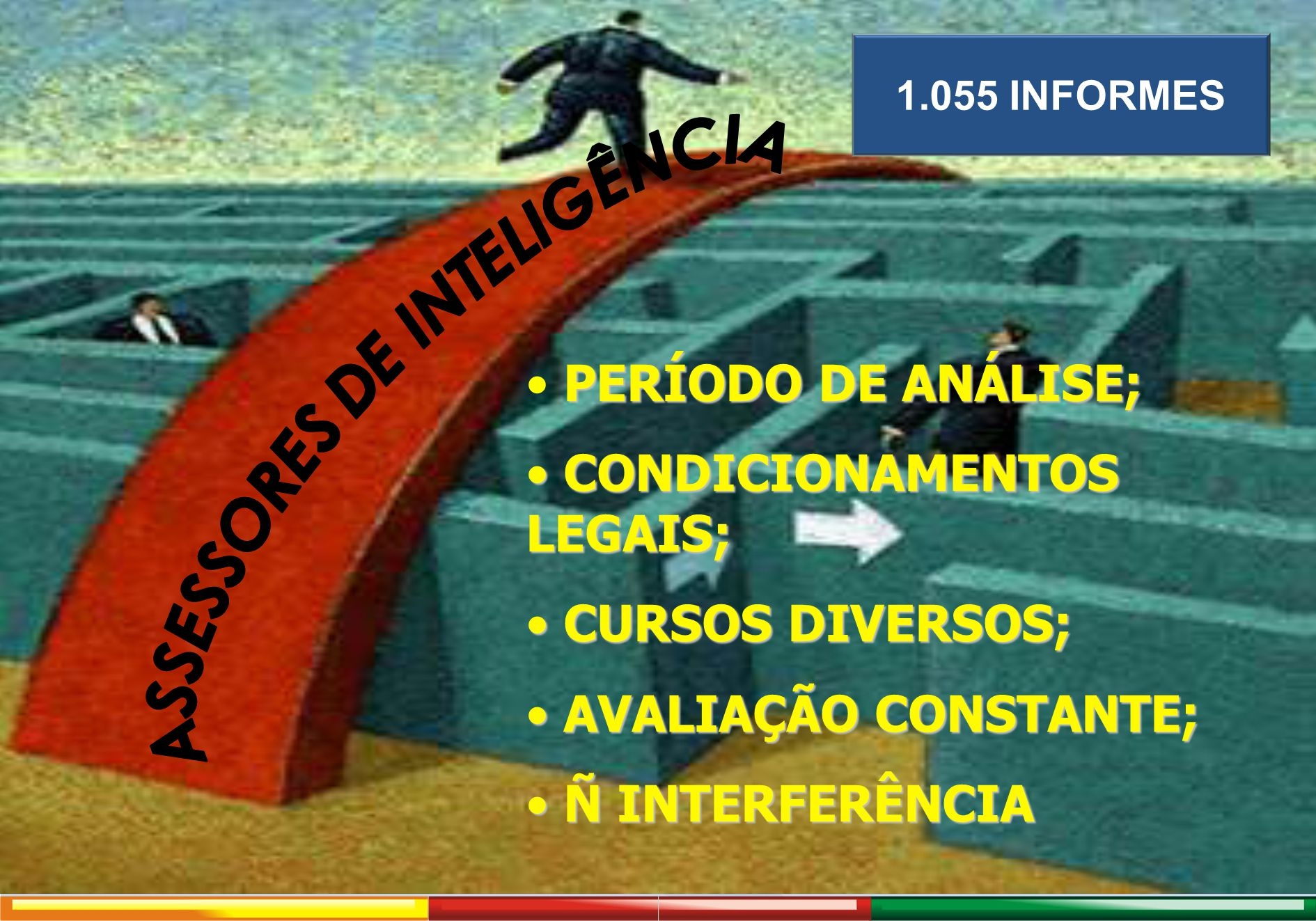 PERÍODO DE ANÁLISE; CONDICIONAMENTOS LEGAIS; CONDICIONAMENTOS LEGAIS; CURSOS DIVERSOS; CURSOS DIVERSOS; AVALIAÇÃO CONSTANTE; AVALIAÇÃO CONSTANTE; Ñ IN