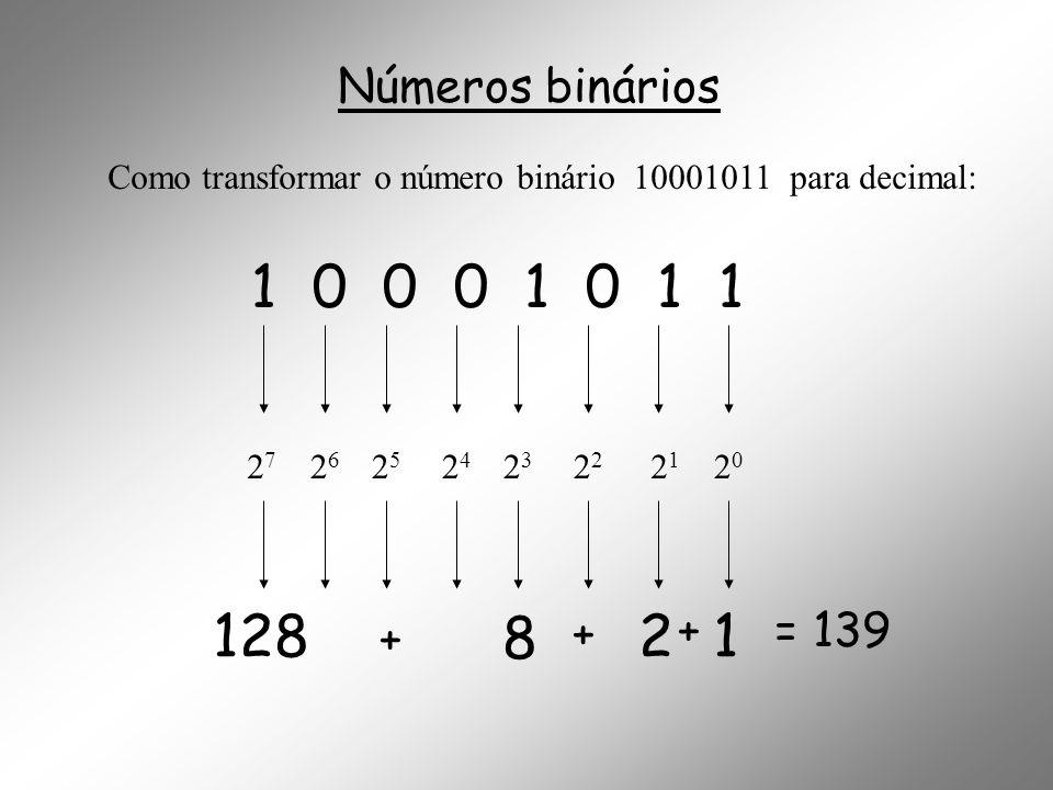 Como transformar o número binário 10001011 para decimal: 1 0 0 0 1 0 1 1 2020 21212 2323 2424 2525 2626 Números binários 1 8 + + += 139 2727 1282