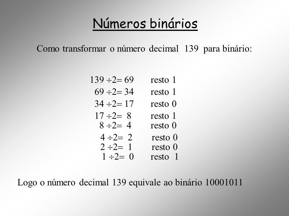 Números binários Como transformar o número decimal 139 para binário: Logo o número decimal 139 equivale ao binário 10001011 139 2 69 resto 1 69 2 34 resto 1 34 2 17 resto 0 17 2 8 resto 1 8 2 4 resto 0 4 2 2 resto 0 2 2 1 resto 0 1 2 0 resto 1