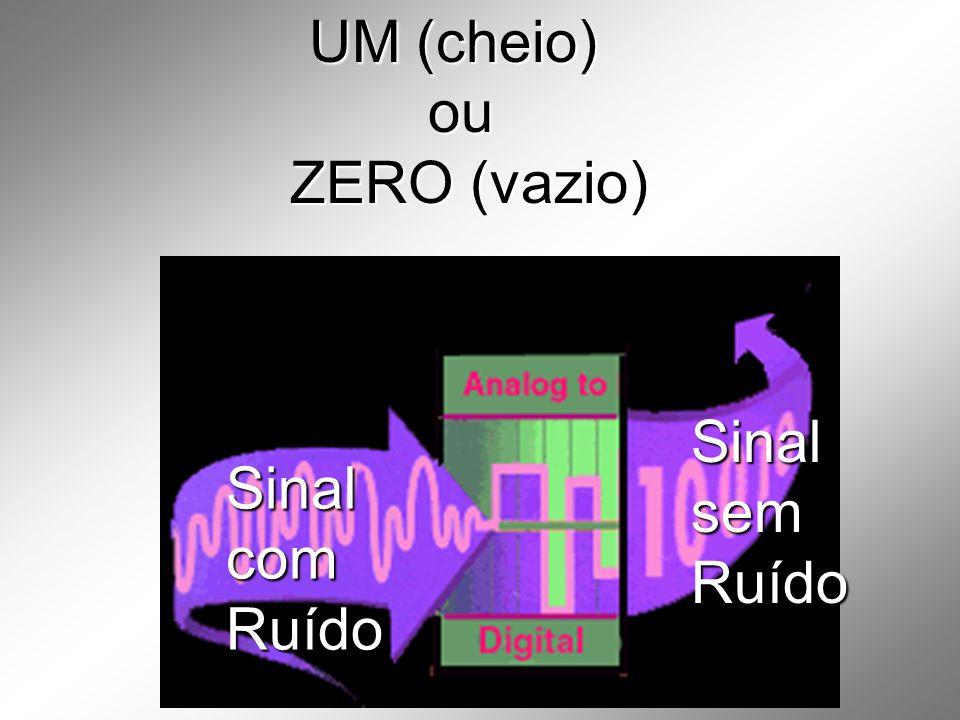 Sinal Sinal sem sem Ruído Ruído UM (cheio) ou ZERO (vazio) ZERO (vazio) Sinal Sinal com com Ruído Ruído