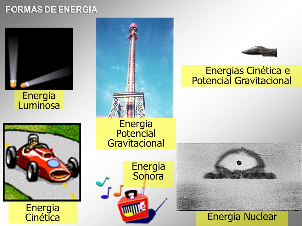 Energia Potencial Gravitacional Energia Sonora Energia Nuclear Energia Cinética Energias Cinética e Potencial Gravitacional Energia Luminosa