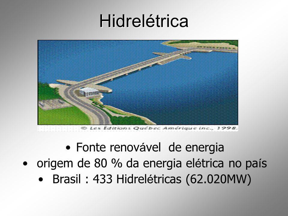Hidrelétrica Epg Ec Eelétrica