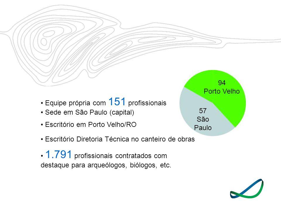 Rondônia Equipe própria com 151 profissionais Sede em São Paulo (capital) Escritório em Porto Velho/RO Escritório Diretoria Técnica no canteiro de obr
