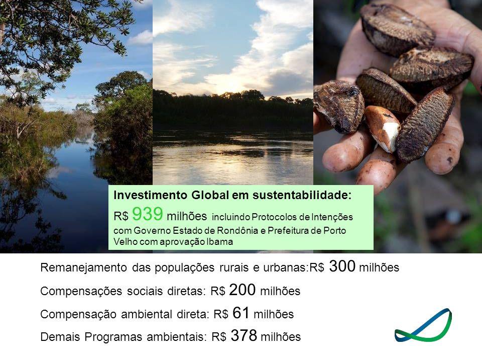 Remanejamento das populações rurais e urbanas:R$ 300 milhões Compensações sociais diretas: R$ 200 milhões Compensação ambiental direta: R$ 61 milhões