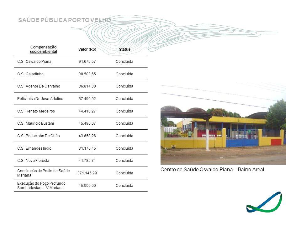 SAÚDE PÚBLICA PORTO VELHO Compensação socioambiental Valor (R$)Status C.S. Oswaldo Piana91.675,57Concluída C.S. Caladinho30.503,65Concluída C.S. Ageno